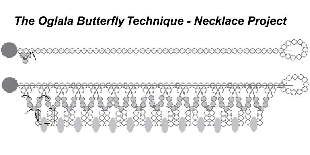 Oglala Butterfly Technique Instructions, Sova Enterprises