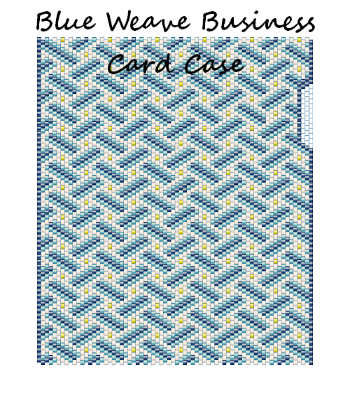 Blue Weave Business Card Case Word Map & Chart