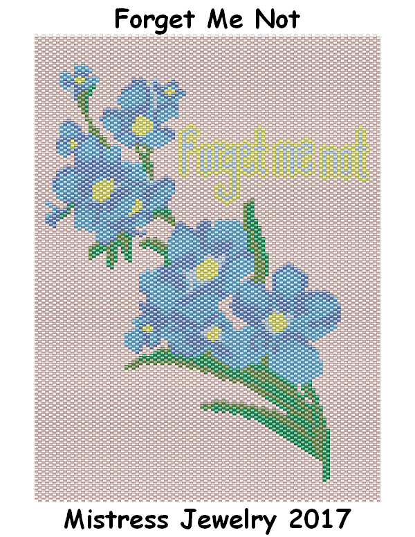 Forget Me Not Word Map & Chart