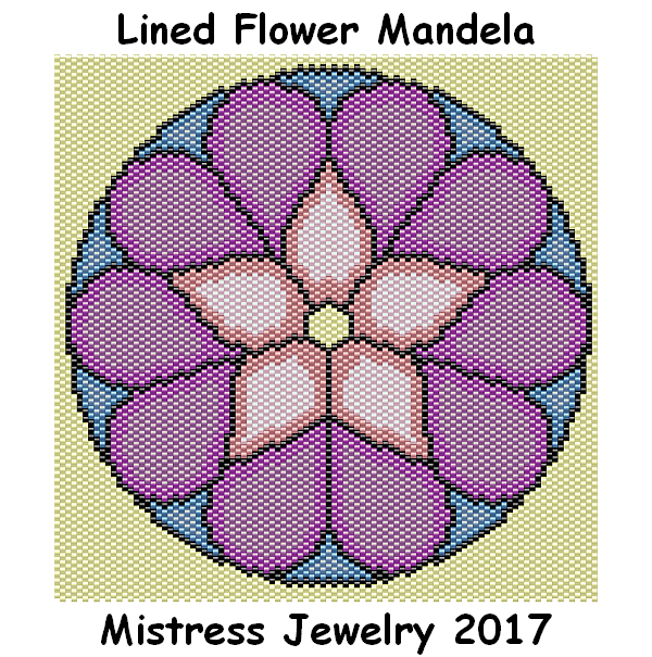 Lined Flower Mandela Word Map & Chart