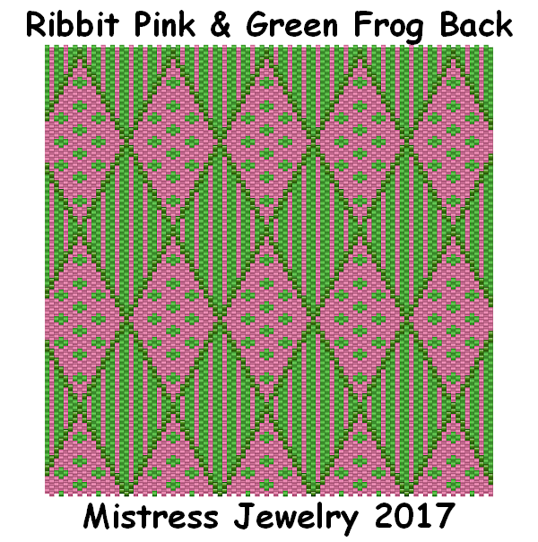 Ribbit Pink & Green Frog Back Word Map & Chart