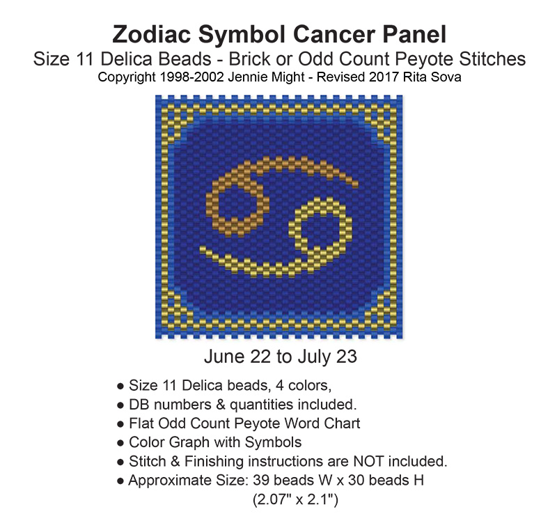 Zodiac Symbol Cancer Panel