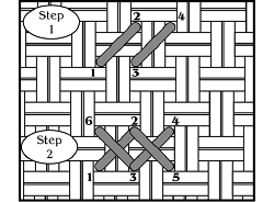 Cross-Stitch Basic Instructions