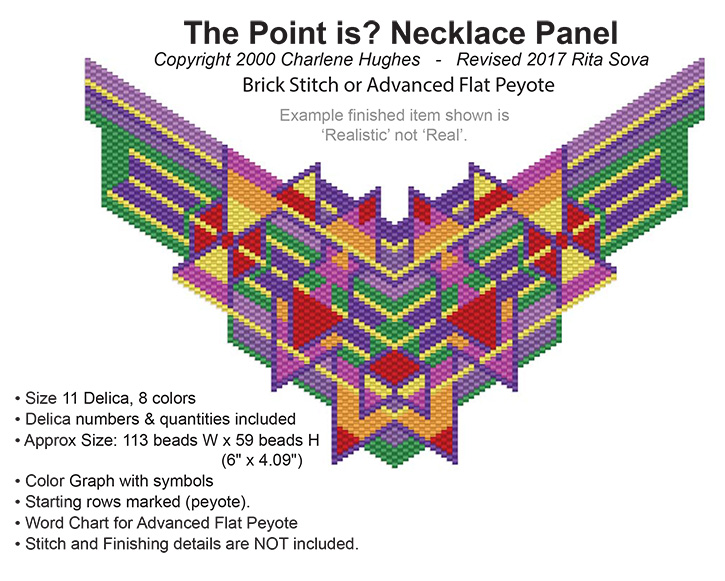 The Point is? Necklace Panel