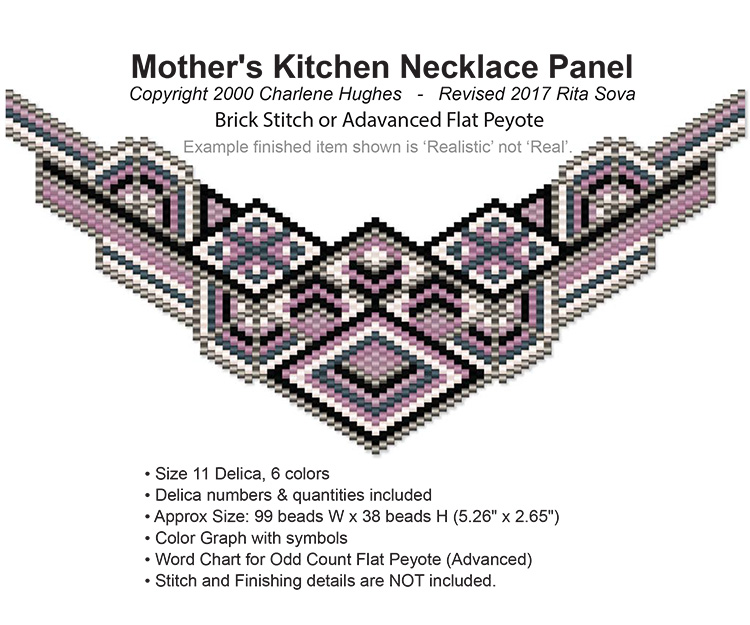 Mother's Kitchen Necklace Panel